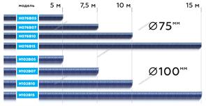Шланг газоотводный H076B05 D=75 мм, длина 5 м (синий) Nordberg H076B05