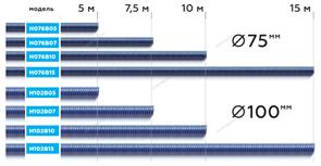 Шланг газоотводный H102B05 d=100мм, длина 5м (синий) NORDBERG