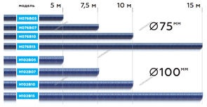 Шланг газоотводный d=100мм, длина 15м (синий)