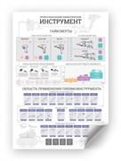 """Постер """"Инструментальная карта: профессиональный пневматический инструмент"""", А1 МАСТАК ADP-201802"""